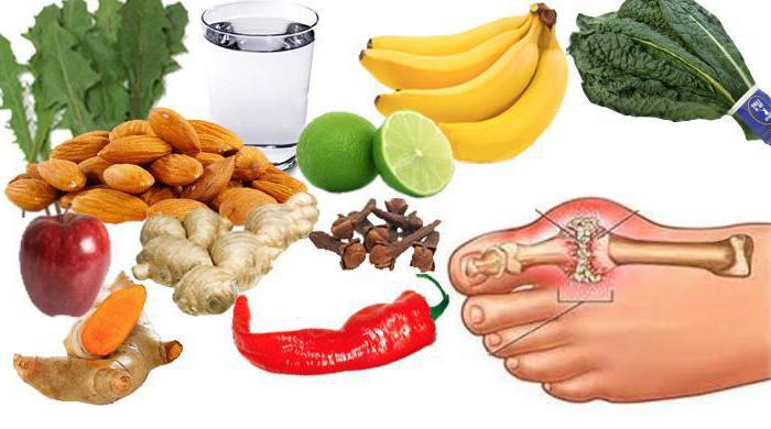 питание при подагре ног