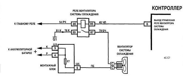 Включение вентилятора охлаждения ВАЗ 2110