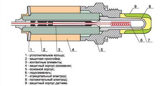 Датчик концентрации кислорода Калина