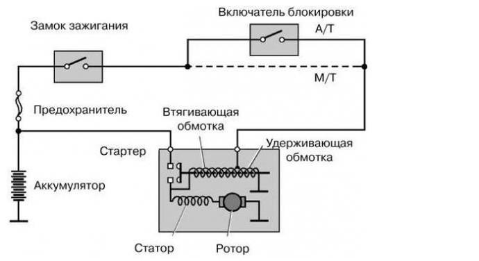 Схема проводки стартера ваз 2114