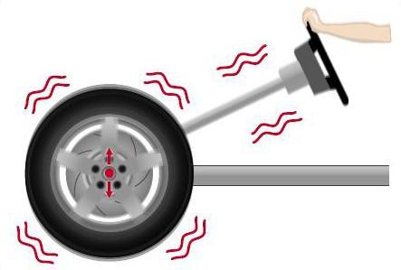Балансировка колес для чего нужна