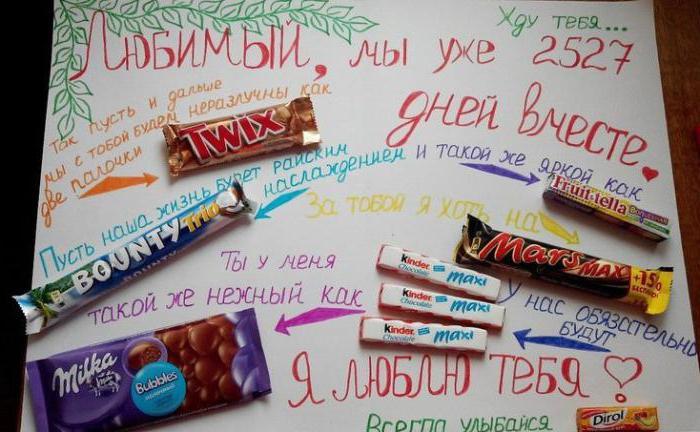 Плакаты из шоколадок картинки
