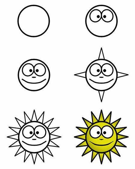 как нарисовать солнце с улыбкой