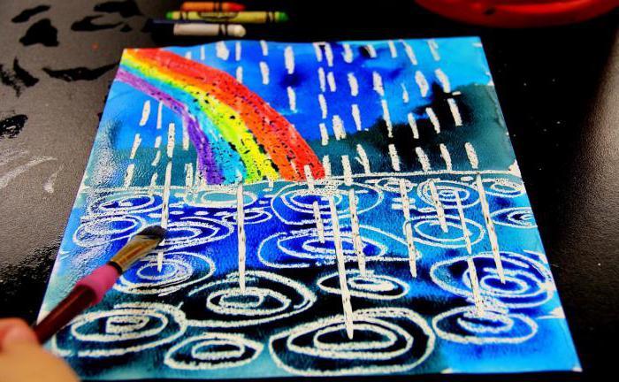 нарисовать дождь поэтапно