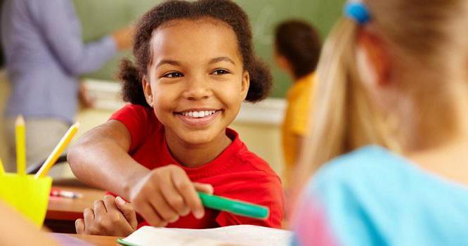 Цели воспитания - это что такое? Методы воспитания