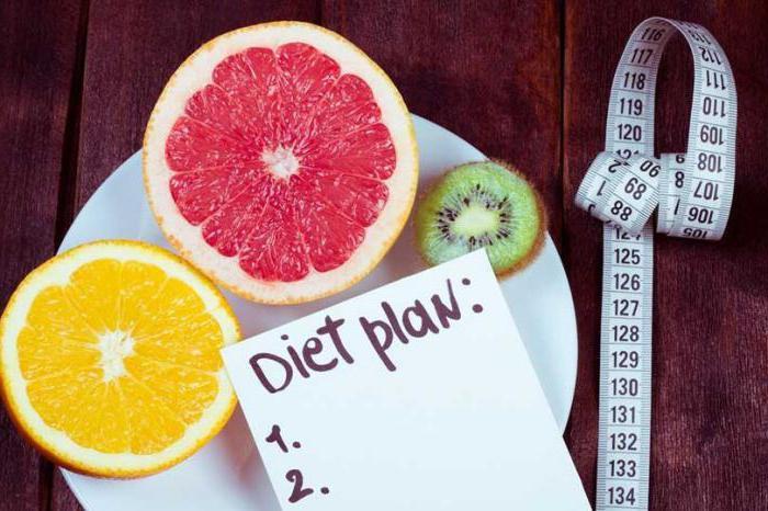 Недорогая диета для быстрого похудения