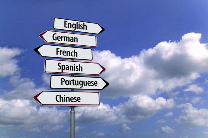 Как заработать на переводах в интернете