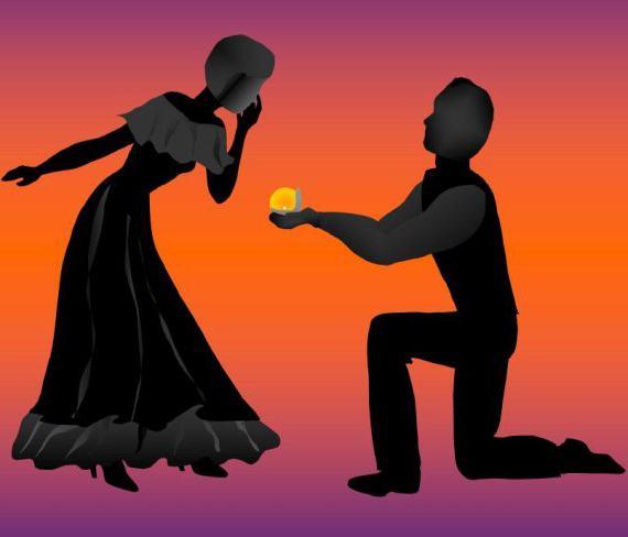 """Сваты - это кто такие? Значение слов """"сват"""" и """"сватья"""". Обряд сватовства"""
