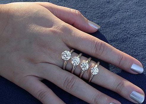 что означает кольцо на среднем пальце