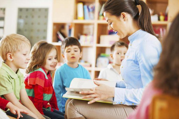 загадки для дошкольников
