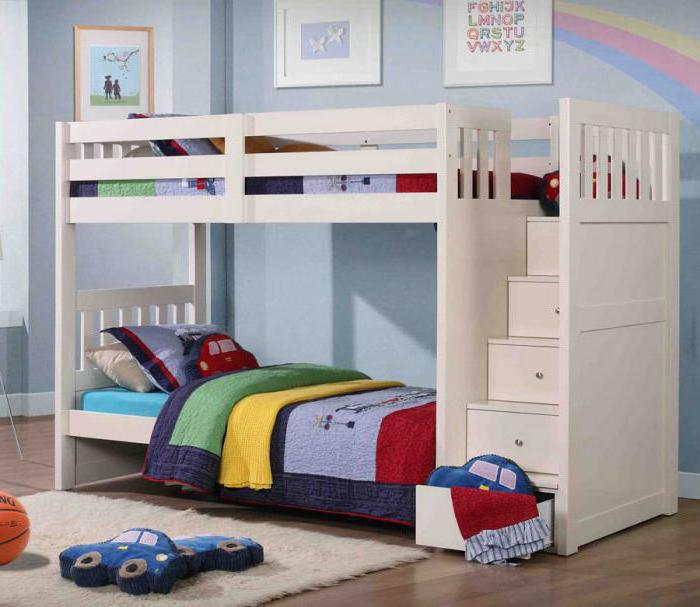 где можно купить двухъярусную кровать недорого
