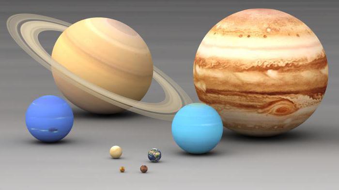 влияет ли парад планет на человека