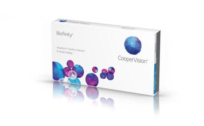 cooper vision biofinity. Black Bedroom Furniture Sets. Home Design Ideas