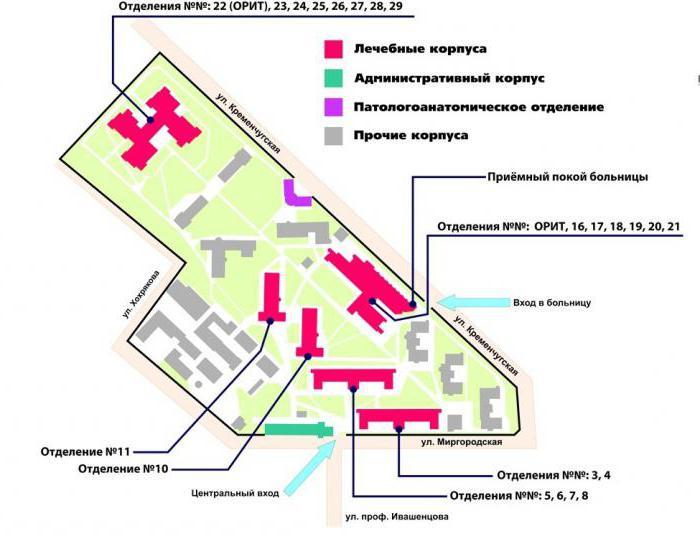 Детский комплекс поликлиника в севастополе