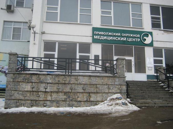 Медицинский центр медицина в долгопрудном официальный