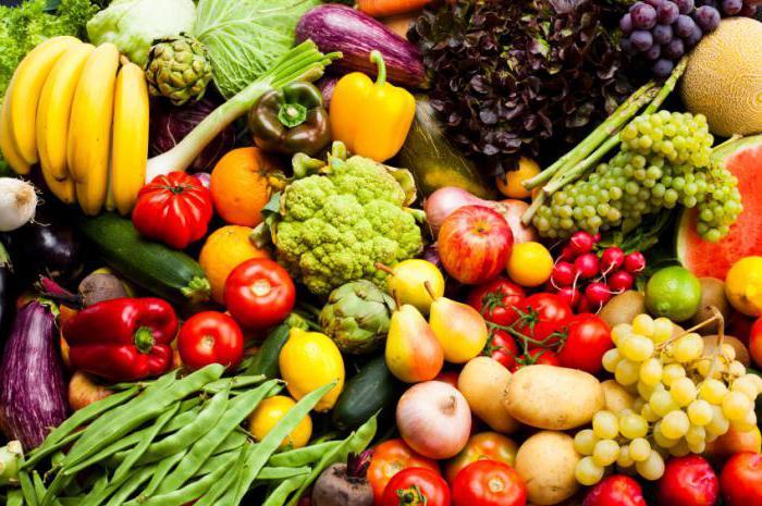Как похудеть в домашних условиях быстро и эффективно в