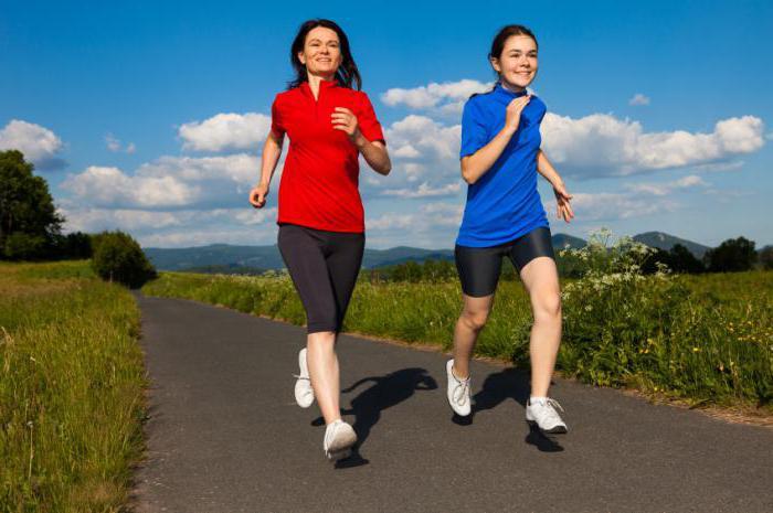 как похудеть в бедрах и ягодицах отзывы