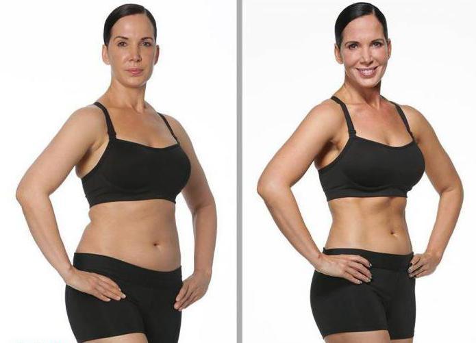 Планка упражнение отзывы фото до и после
