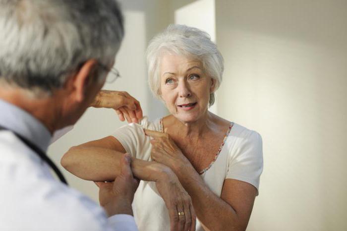 Болит рука в плечевом суставе как лечить