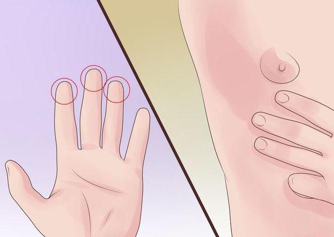симптомы рака груди у мужчин