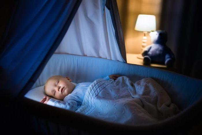 судороги у новорожденных во сне
