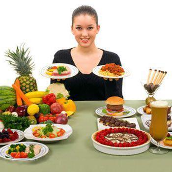 Как избавиться от высокого холестерина народными средствами