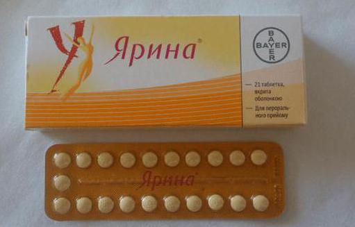 таблетки от гирсутизма у женщин