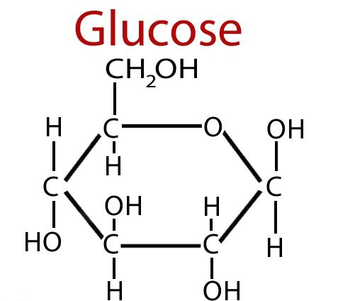химическая формула глюкозы