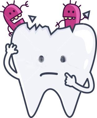 что такое герметизация зубов