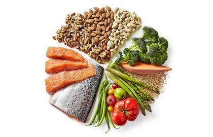 диета при мерцательной аритмии сердца