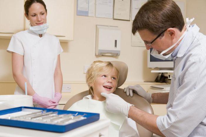 Что такое киста зуба у детей