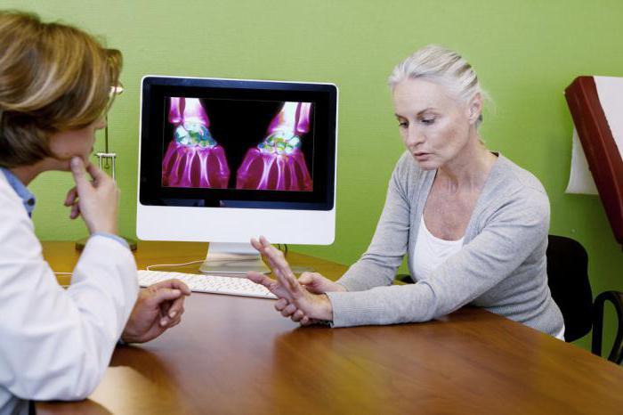 ревматоидный артрит пальцев рук классификация