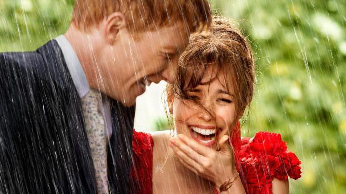Лучшие молодёжные романтические комедии секс по дружбе
