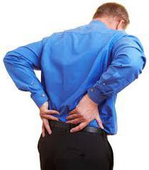 заговоры и молитвы от боли в спине
