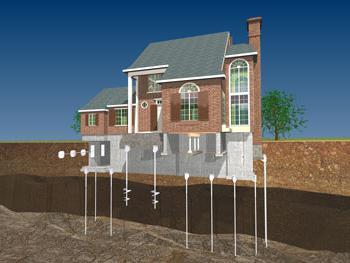 Как укрепить фундамент старого дома.