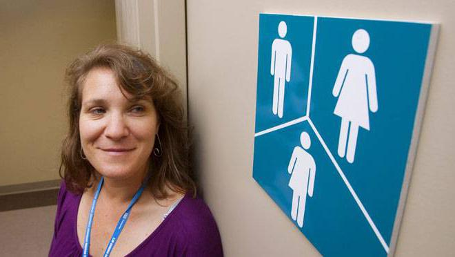 Трансгендерность — что такое? Трансгендер — кто это? Гендерная идентичность