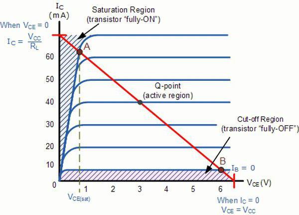 биполярный транзистор схемы включения режимы работы