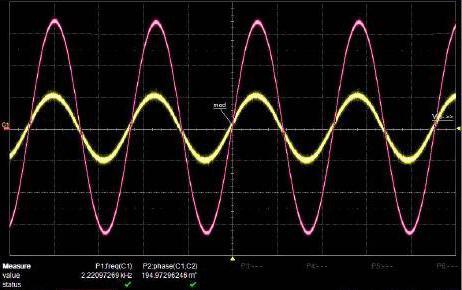 биполярный транзистор схемы включения усилитель