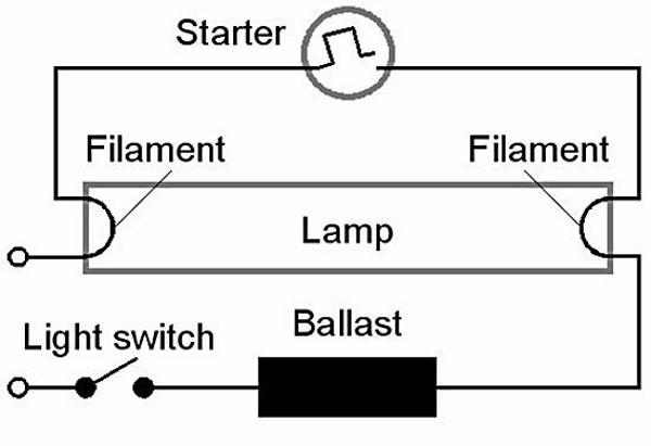 стартерная схема включения люминесцентных ламп