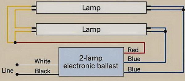 бездроссельное включение люминесцентных ламп