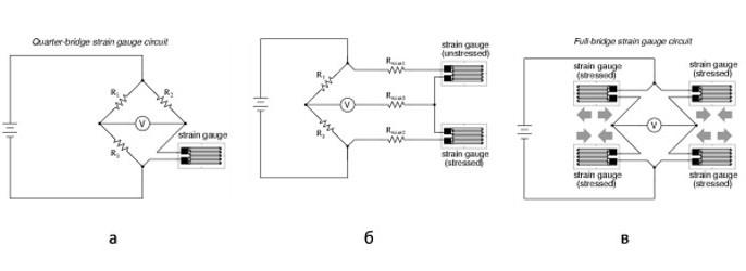 тензометрический датчик схема