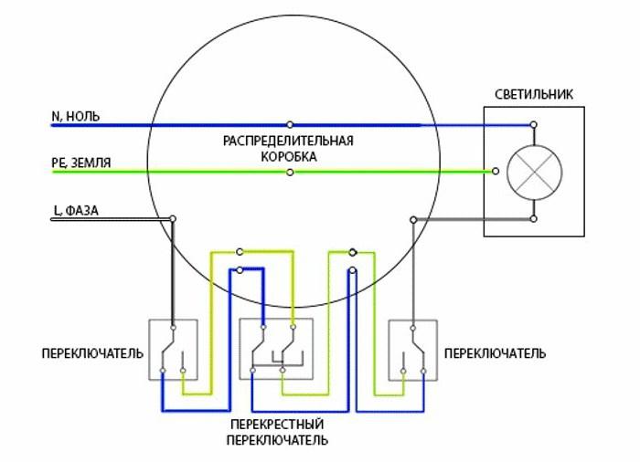 перекрестный проходной выключатель
