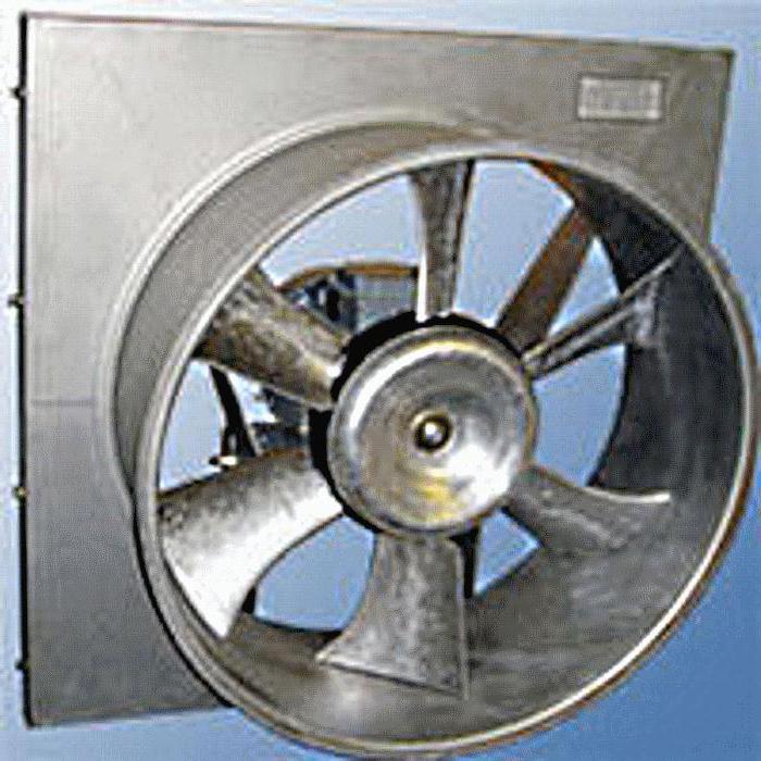 осевые приточно вытяжные вентиляторы