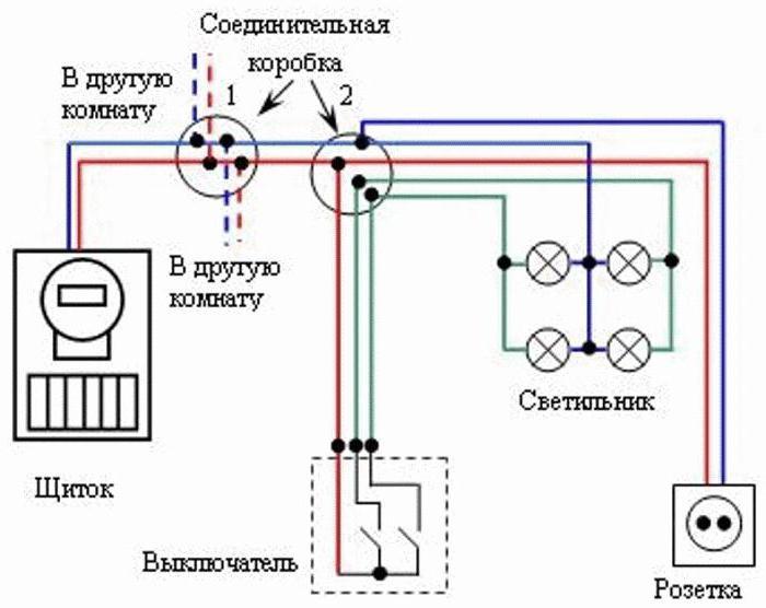 электропроводка подключение розеток и выключателей