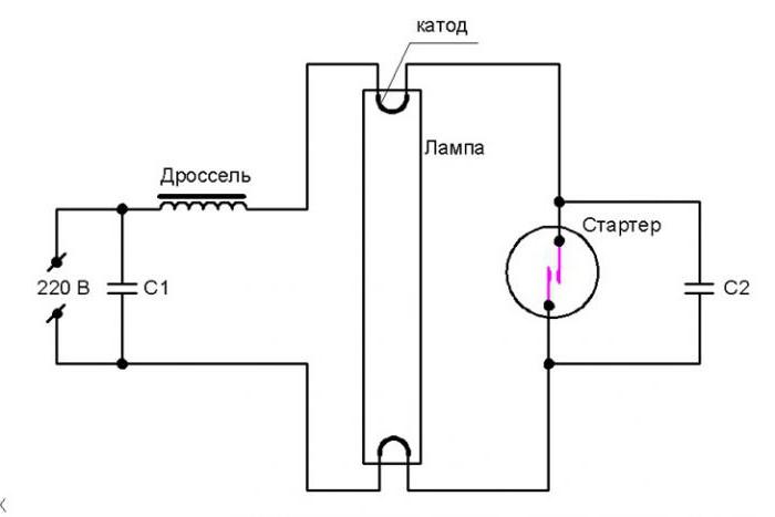 Как подключить электронный балласт к лампе дневного света