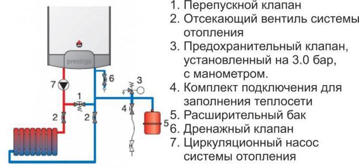 Схема обвязки напольного котла отопления