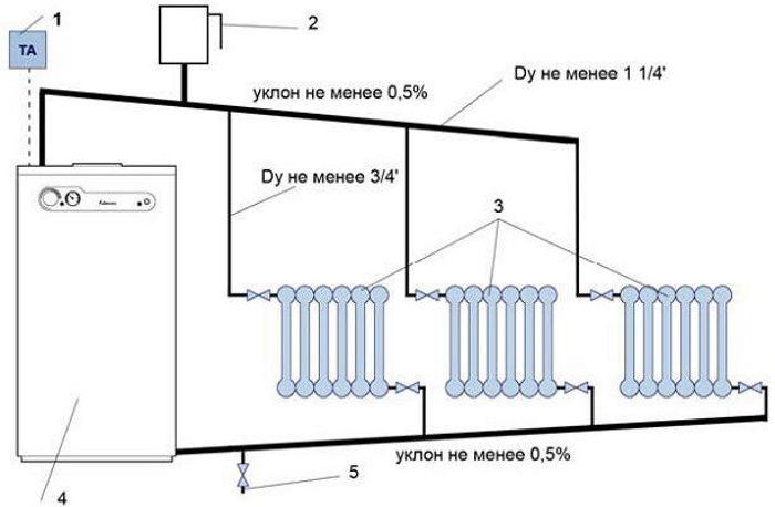 система отопления схема видео