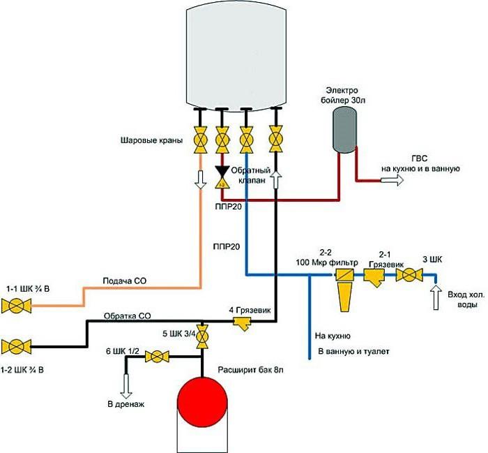 Как сделать теплообменник кондеционного типа теплообменник системы отопления пластичный