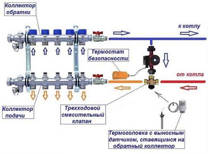 термоголовка с выносным датчиком для теплого пола