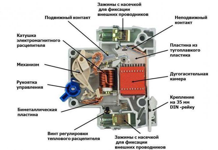 однополюсный автомат